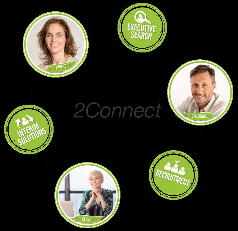 2connect-freshrecruitment
